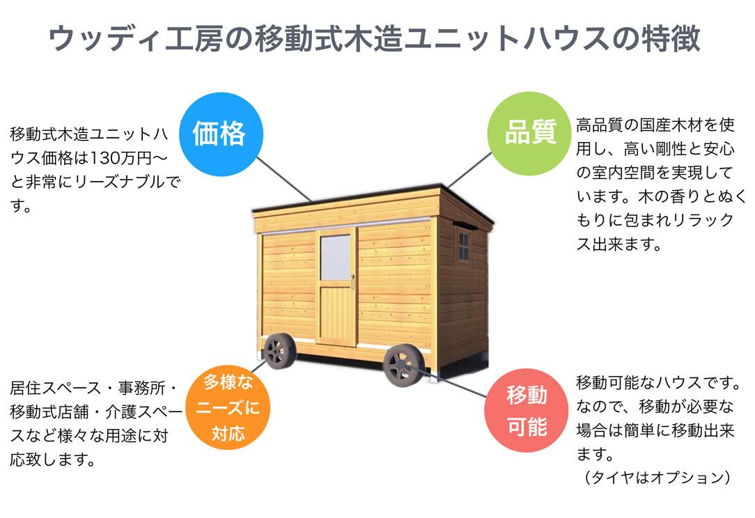 移動式木造ユニットハウス 案内ページ